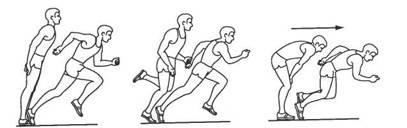 методика обучения технике бега на средние дистанции