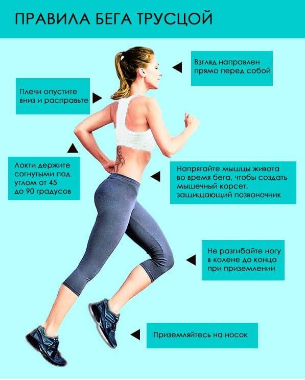 Чтобы похудеть во время бега